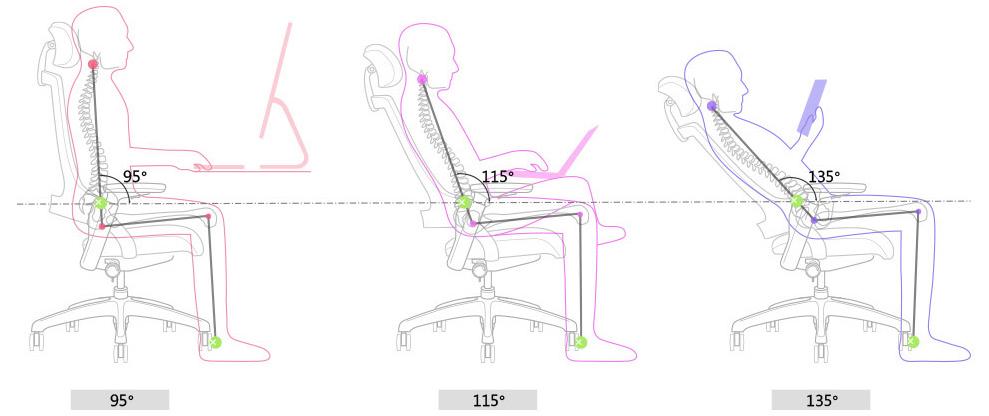 ergonominės kėdės mallet