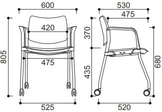 posėdžių kėdės matmenys