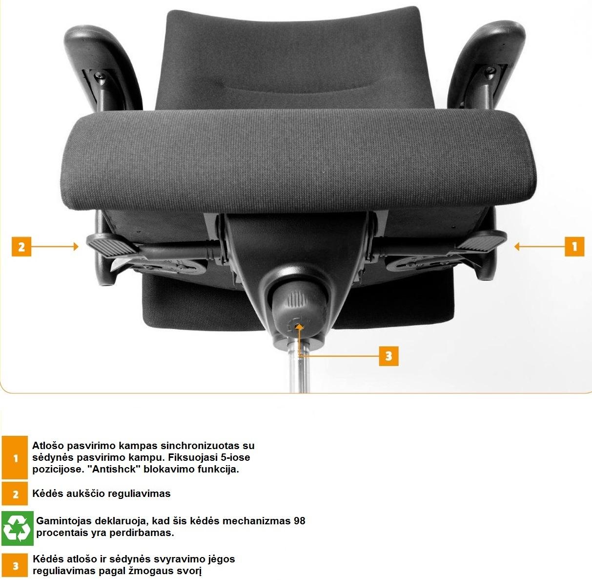 sinchroninis kėdės mechanizmas