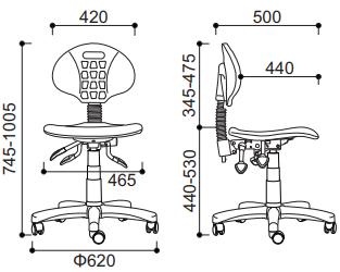 pramoninės kėdės matmenys